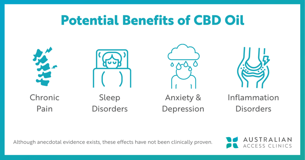Potential Benefits of CBD Oil